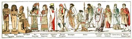 Egipto a Roma
