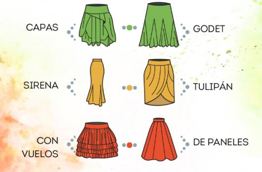 69c01c8072 Vocabulario de Moda  Tipos de Falda – Viste la Calle