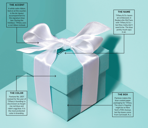 tiffany-and-co-blue-box-reviving-charm-crazy-about-tiffany-1