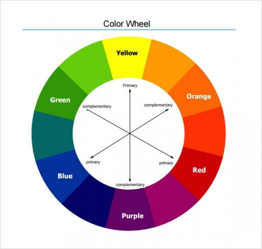 correciones colores 0